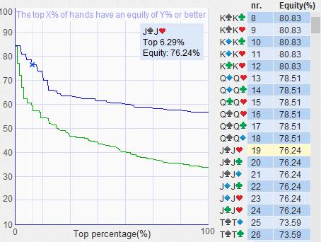 Poker calculator | Flopzilla: Holdem range analysis tool